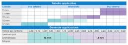 lenti BS tabella applicativa