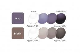 colori lenti fotocromatiche